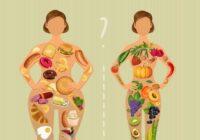 Kā paātrināt metabolismu jeb vielmaiņu? Ieteikumi, ātras un iedarbīgas metodes